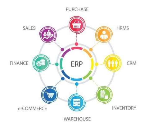 ERP SYSTEM FOR SMALL AND MID-SIZED BUSINESS