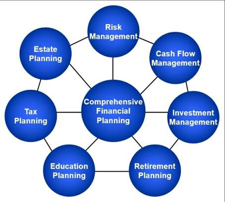Comprehensive Financial Planning Consultancy image 2