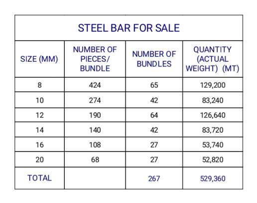 Steel Bar For Sale image 2