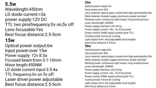 FEUNGSAKE 65*50cm 5.5W/15W/20W/30W Laser Engraving Machine image 2