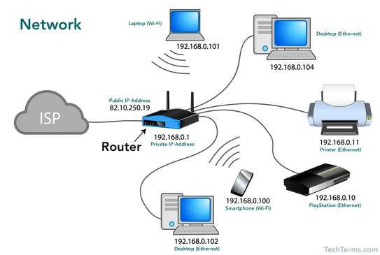Computer Networking image 1