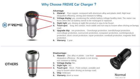 Dual Car Charger image 8