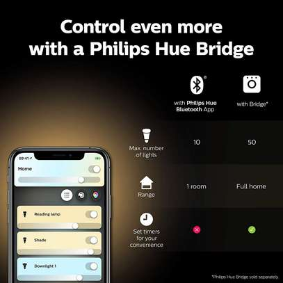 Philips Hue White Ambiance Smart GU10 LED | Bluetooth, Works with Alexa and Google Assistant image 8