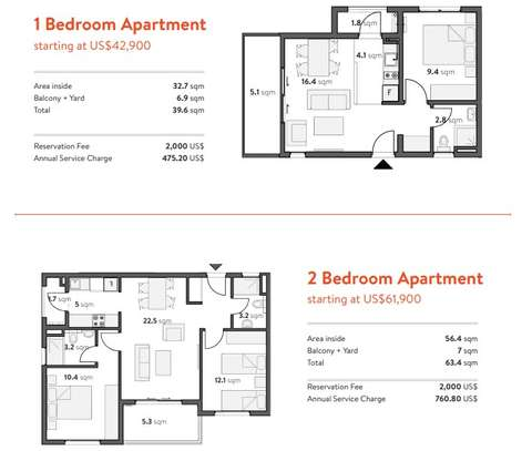 1 bedroom apartment unit on a 4 Storey Building image 2