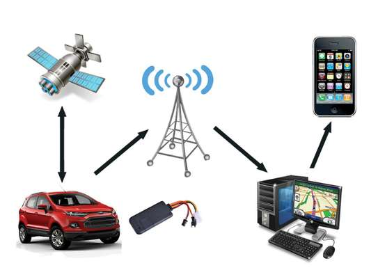 GPS CAR TRACKER GPRS