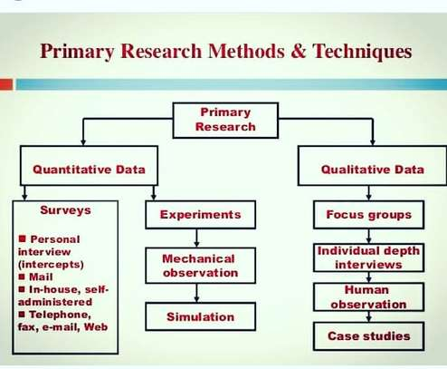 ACADEMIC RESEARCHING WRITING SERVICE