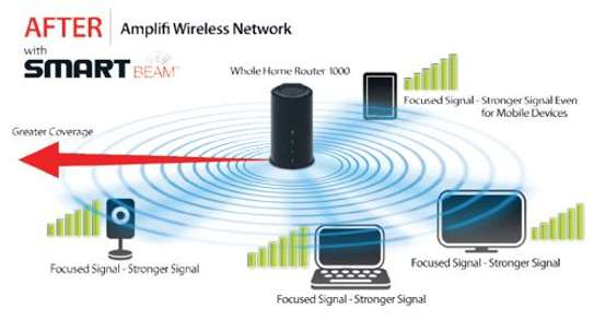 D-Link whole home router 1000 image 3