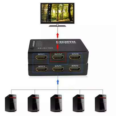 HDMI Switch With Remote Control (5 :1)-1408A image 2