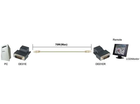 DVI CAT5 Extender over Single CAT5 cable 70 Meters (Transmitter and Receiver) image 1