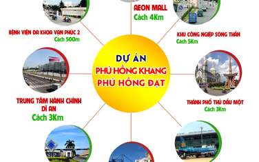 61 m2 residential land for sale in District Thuan An
