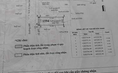 61 m2 residential land for sale in District 12