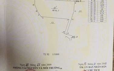 1874 m2 land for sale in Thi Xa Son Tay